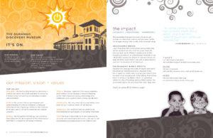 Powerhouse_business_plan_graphic_design_portfolio